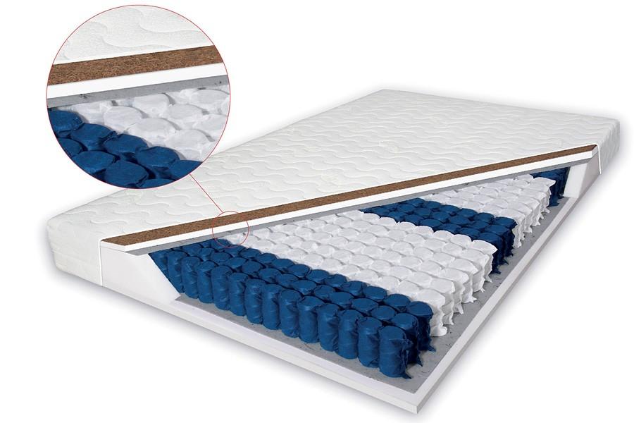 Taštičkový matrac VERONA 90x200x18 - M-90-VERONA