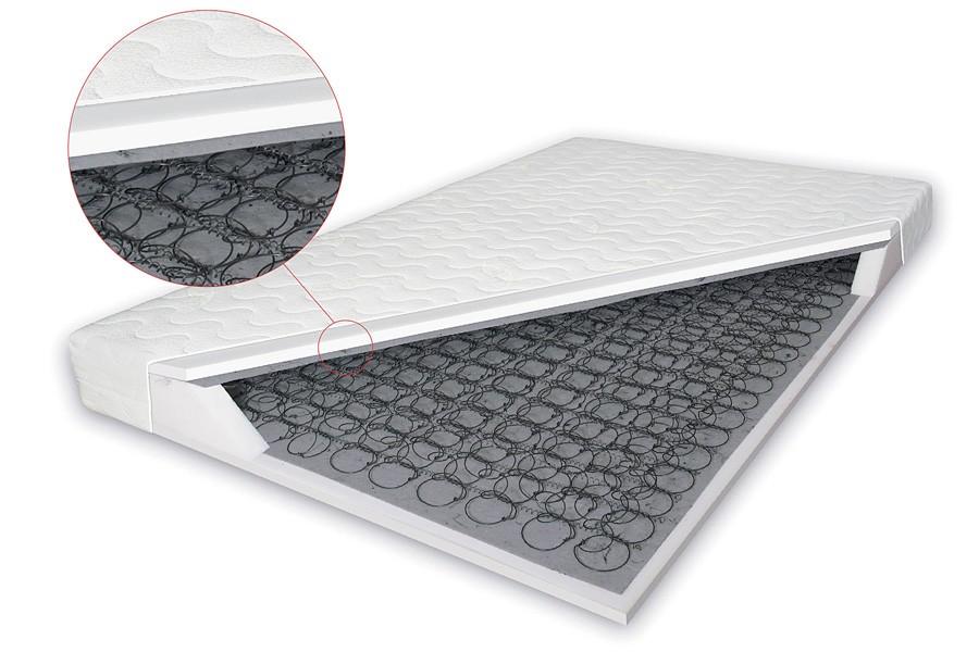 Bonelové matrace MALAGA 80x200x16 - M-80-MALAGA